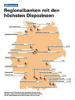 Dispozins – Die 21 teuersten Banken (Stiftung Warentest)